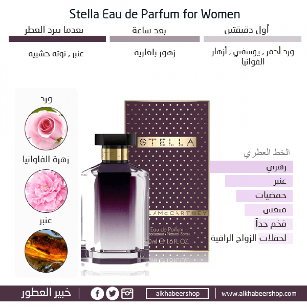 Stella Mccartney Eau de Parfum 100ml متجر خبير العطور