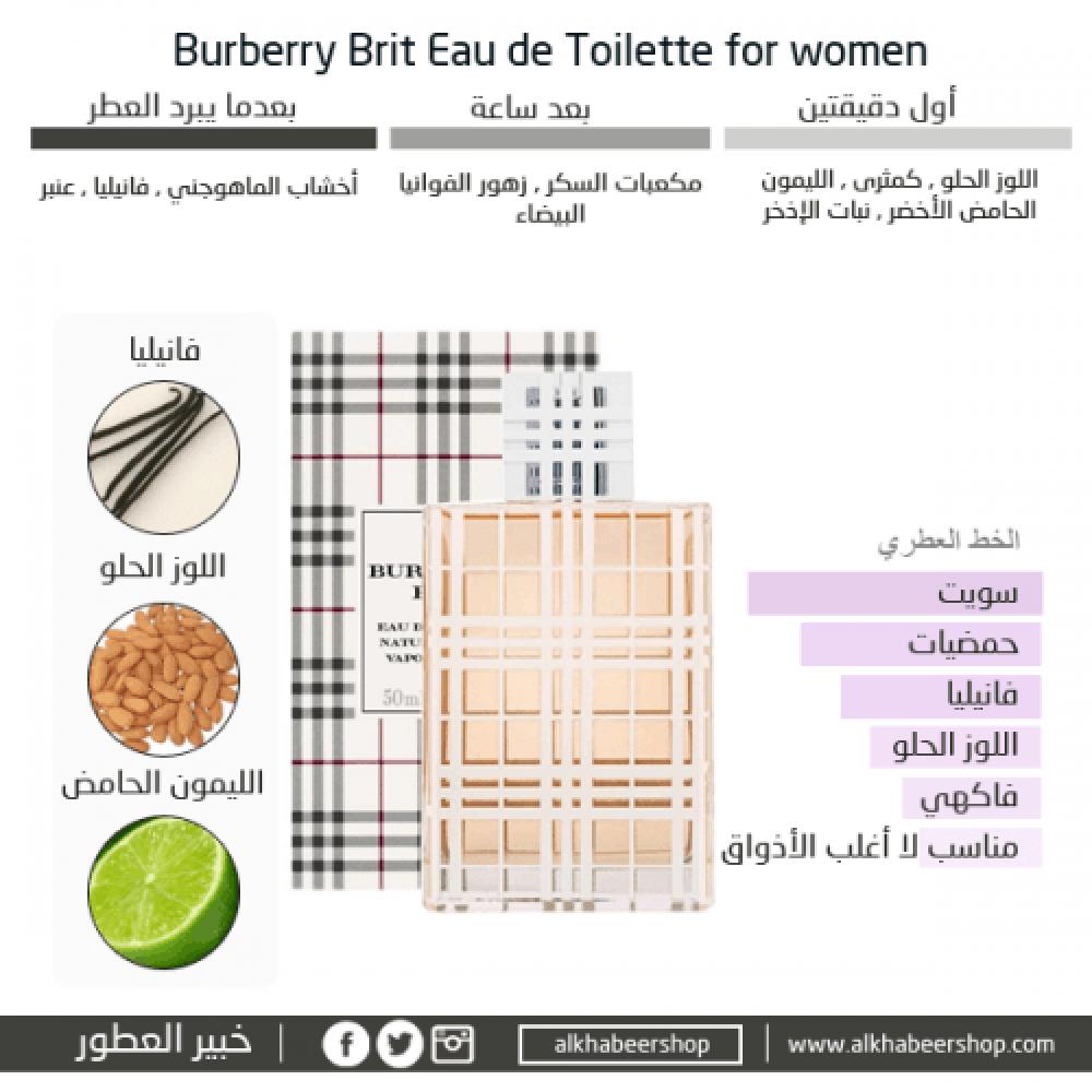 Burberry Brit for Women Eau de Toilette 100ml خبير العطور