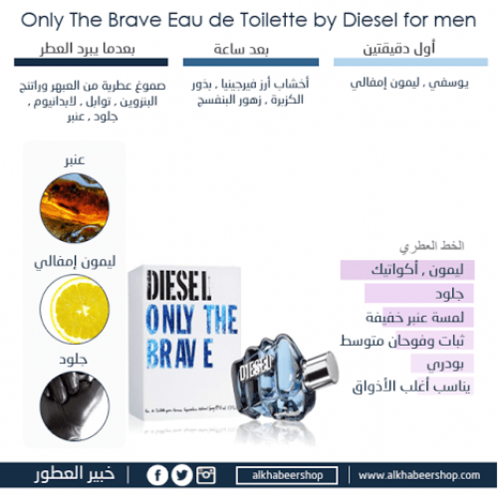 Diesel Only The Brave Eau de Toilette 75ml 3 Gift Set خبير العطور