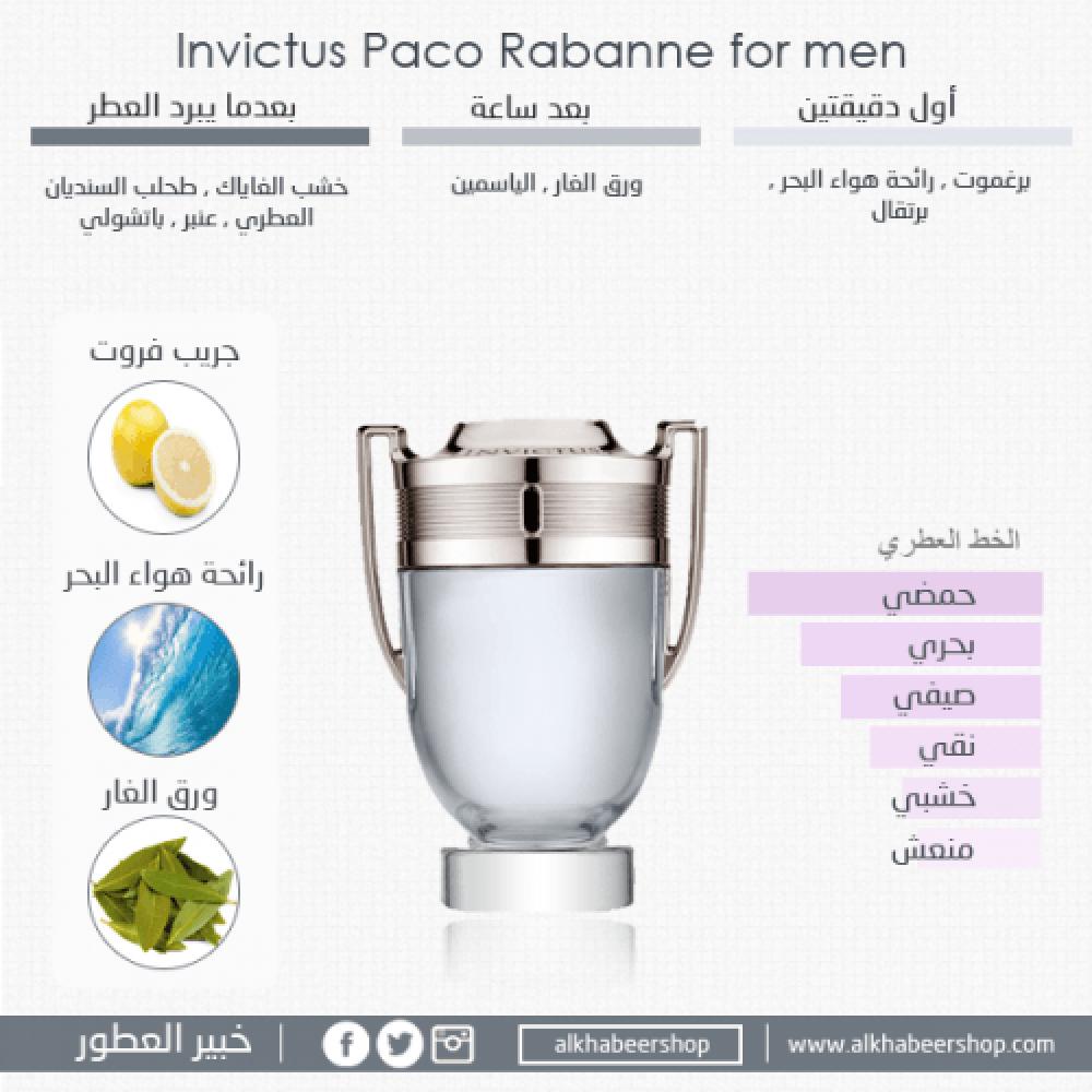 Paco Rabanne Invictus Eau de Toilette 100ml 3 Gift Set خبير العطور
