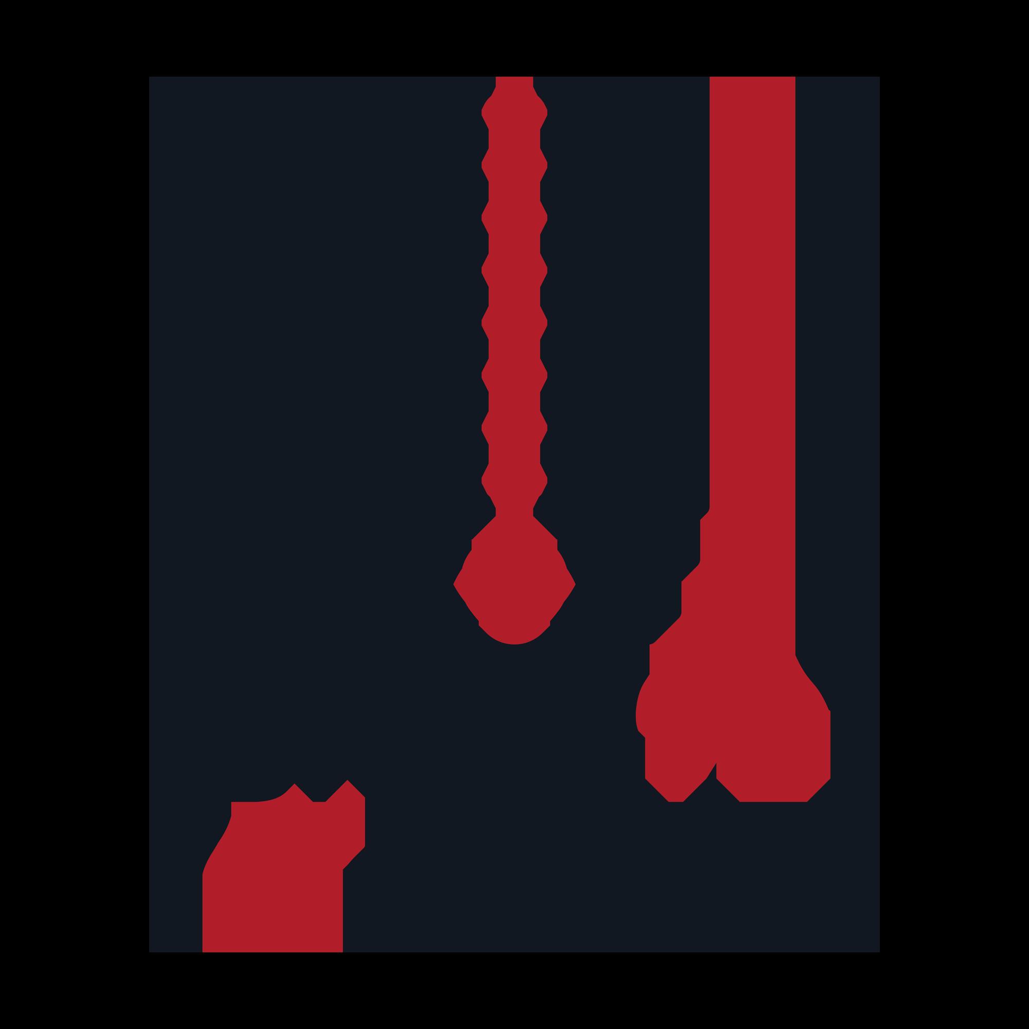 محمصة برو 92 brew