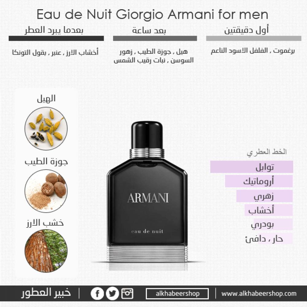Armani Eau de Nuit Eau de Toilette 50ml خبير العطور