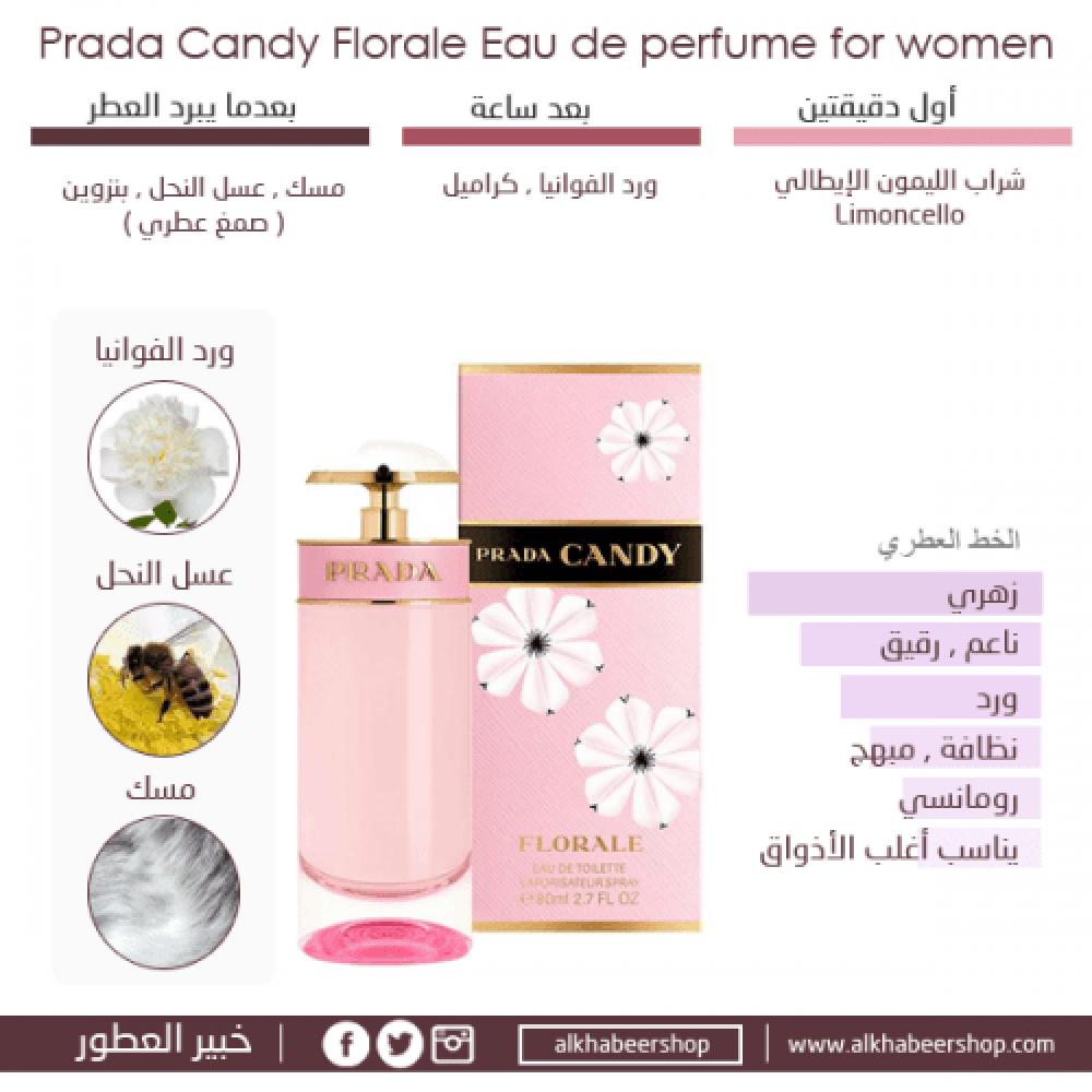 Prada Candy Florale Eau de Toilette 80ml متجر خبير العطور