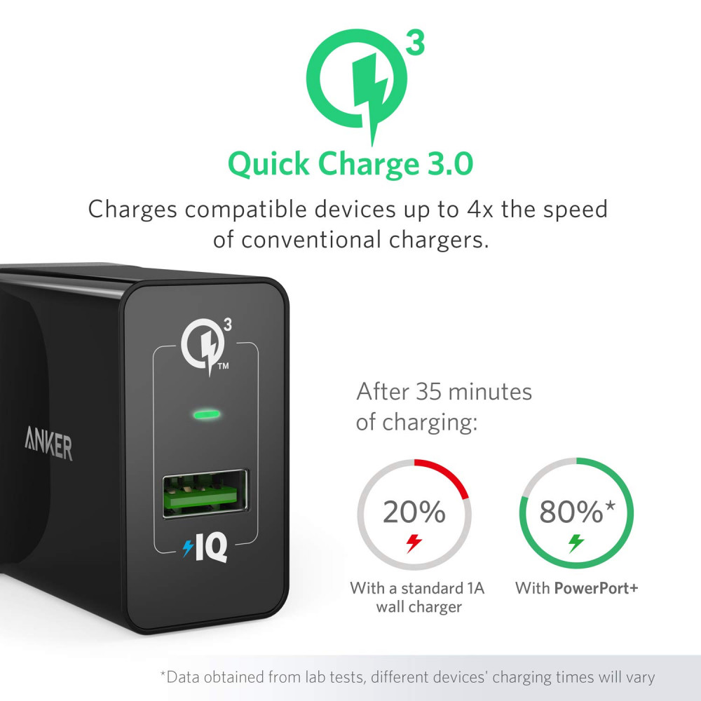 Anker 18W 3Amp USB Wall Charger