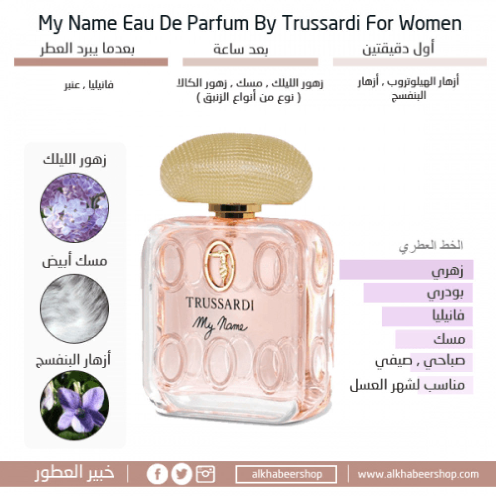 Trussardi My Name Eau de Parfum 50ml خبير العطور