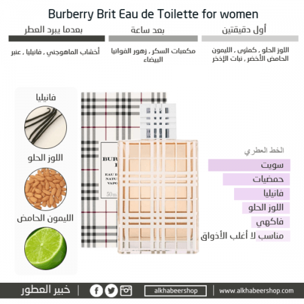 Burberry Brit for Women Eau de Toilette 50ml خبير العطور