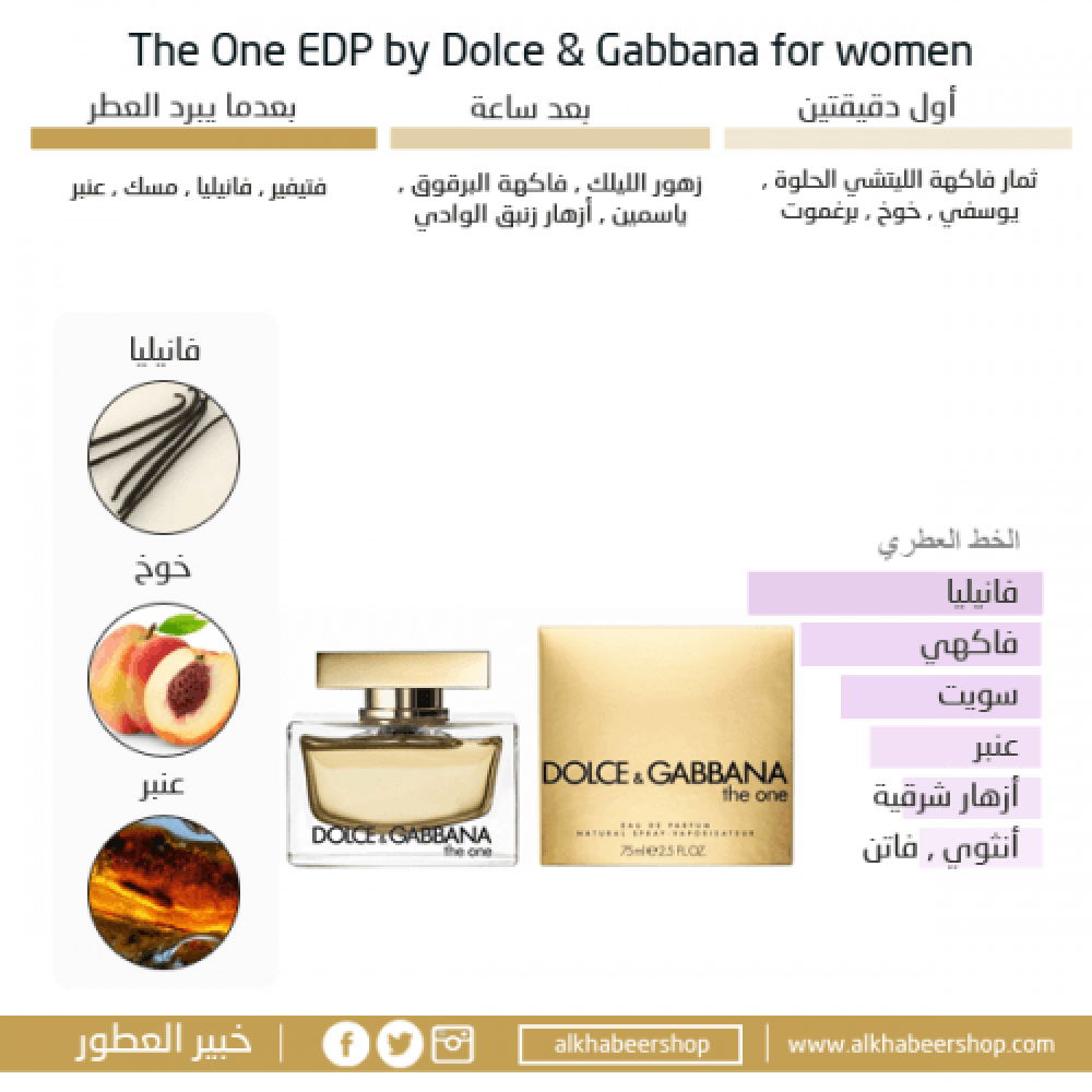 Dolce Gabbana The One for Women Eau de Parfum خبير العطور