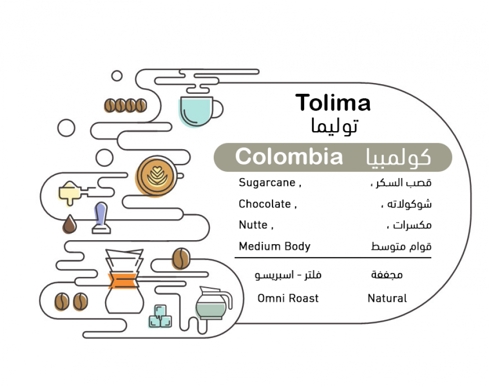توليما من كولومبيا بمعالجة مجففة خيارك المميز في القهوة المختصة