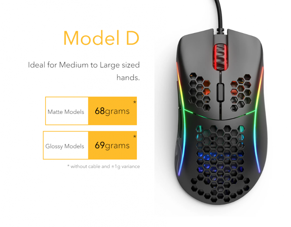 Model D Gaming Mouse Glossy