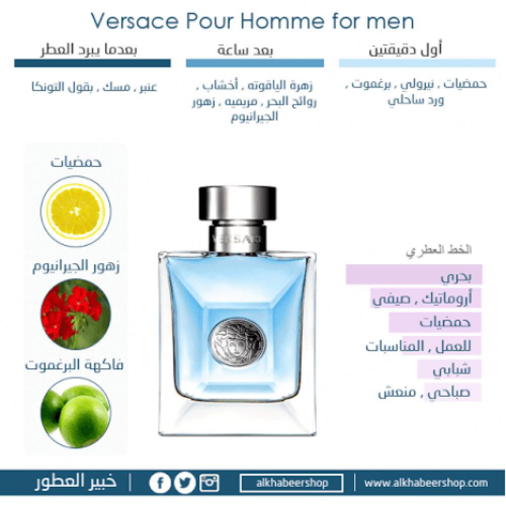 Versace Pour Homme Eau de Toilette 100ml خبير العطور