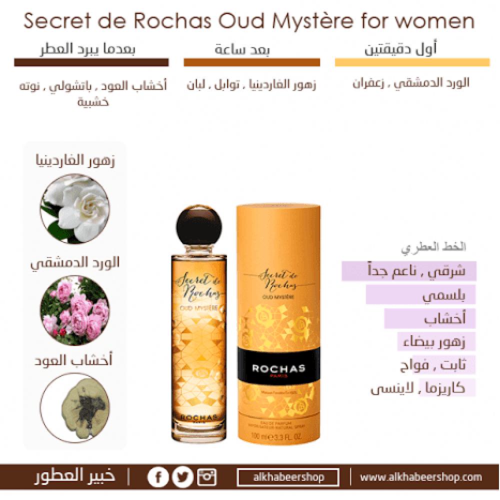 Rochas Secret  Rochas Oud Mystère Eau de Parfum 100mlمتجر خبير العطور