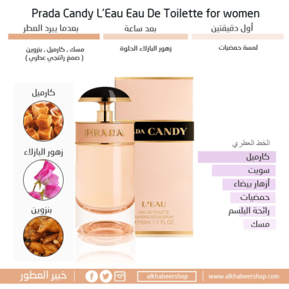 Prada Candy LEau Eau de Toilette 80ml متجر خبير العطور