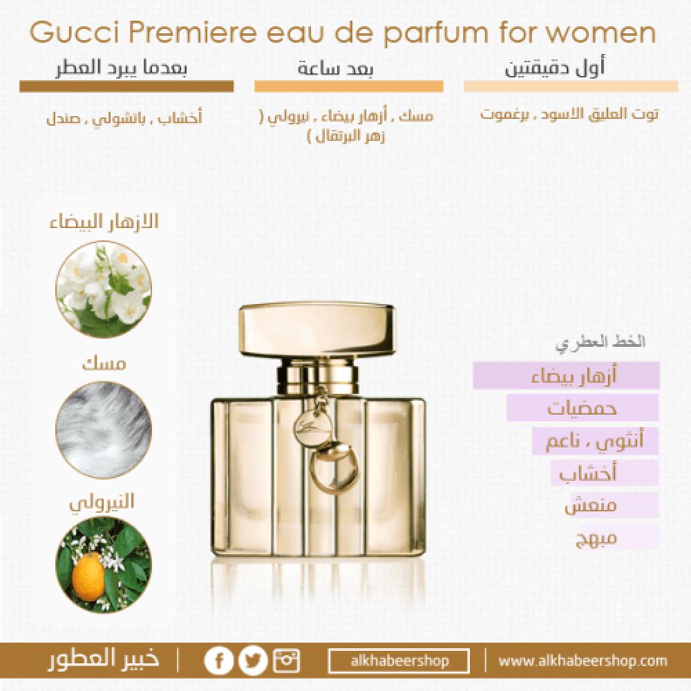 Gucci Premiere Eau de Parfum 50ml خبير العطور