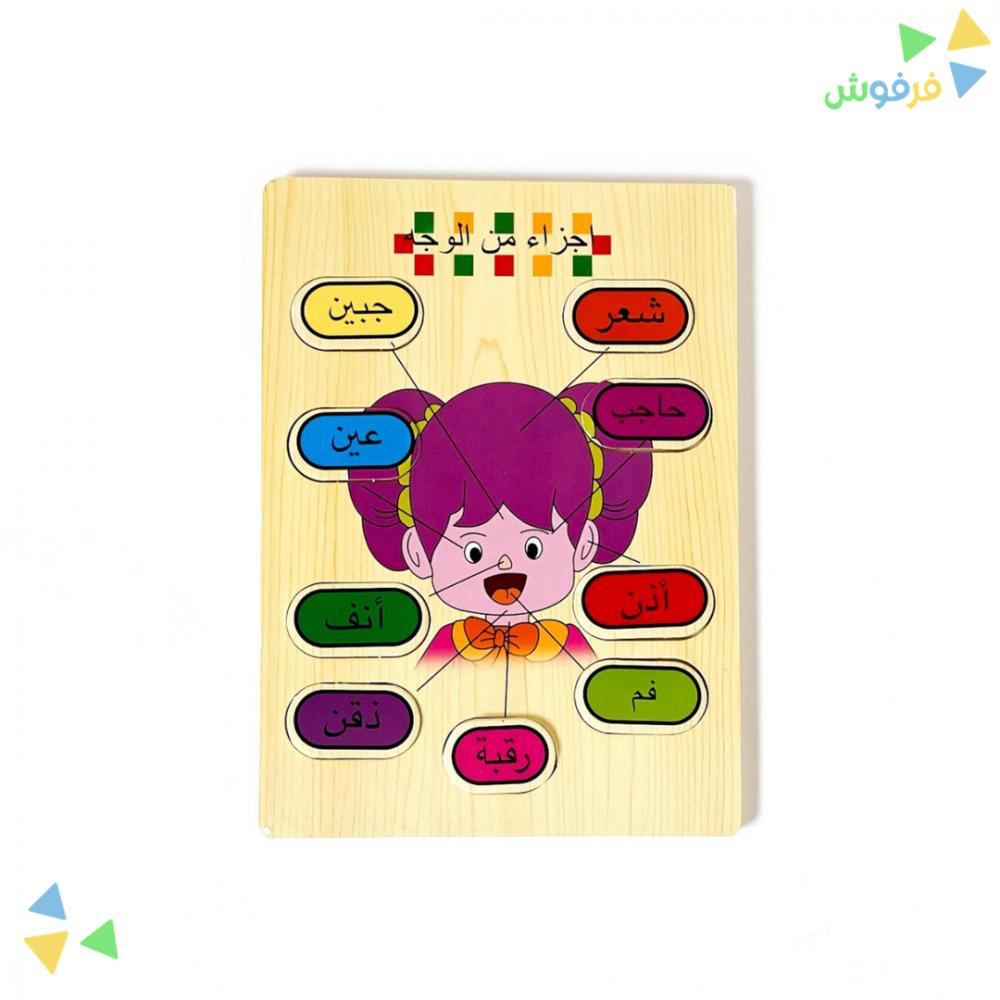 لعبة تعليم الاطفال أسماء ومواقع أجزاء الوجه