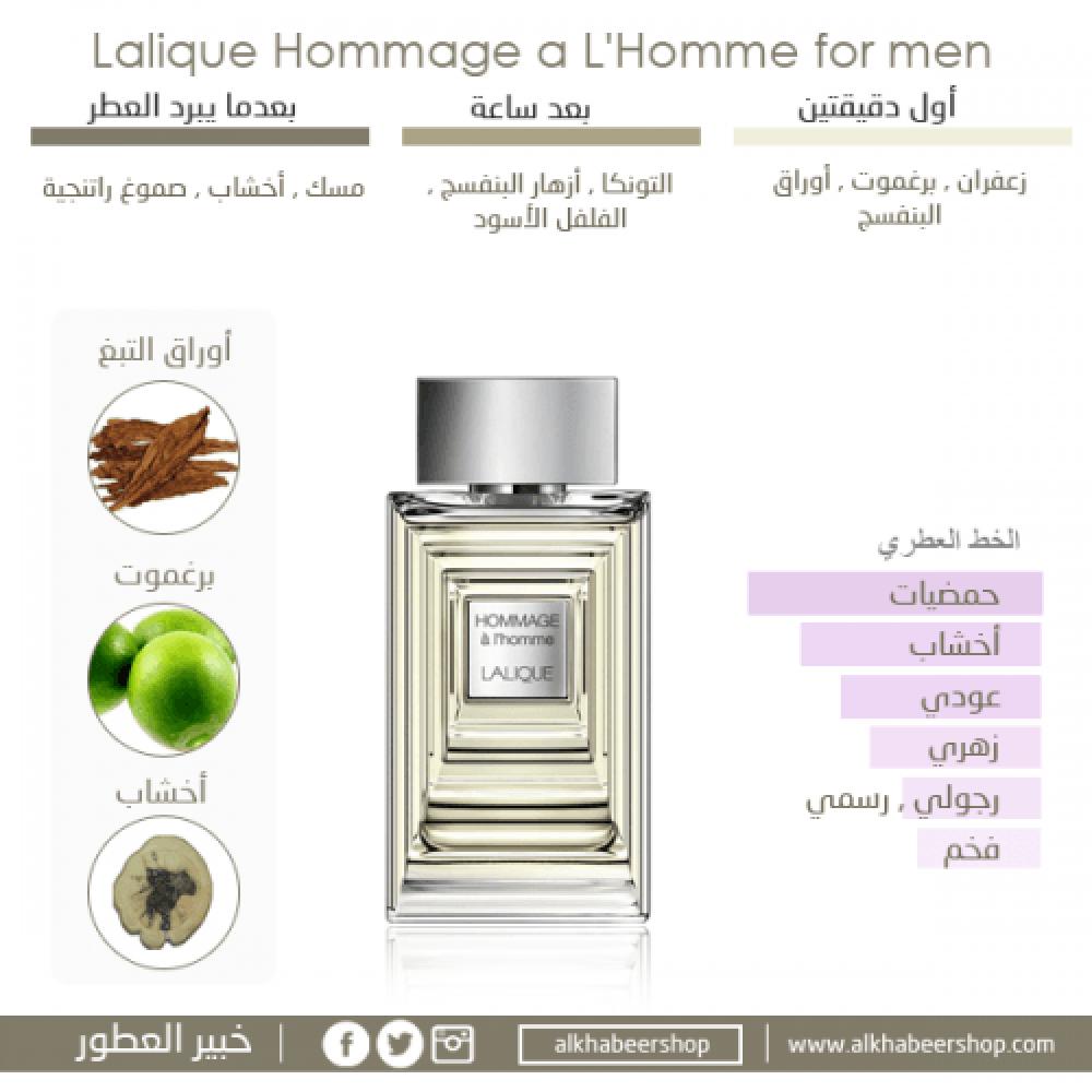 Lalique Hommage A l Homme Eau de Toilette 50ml متجر خبير العطور