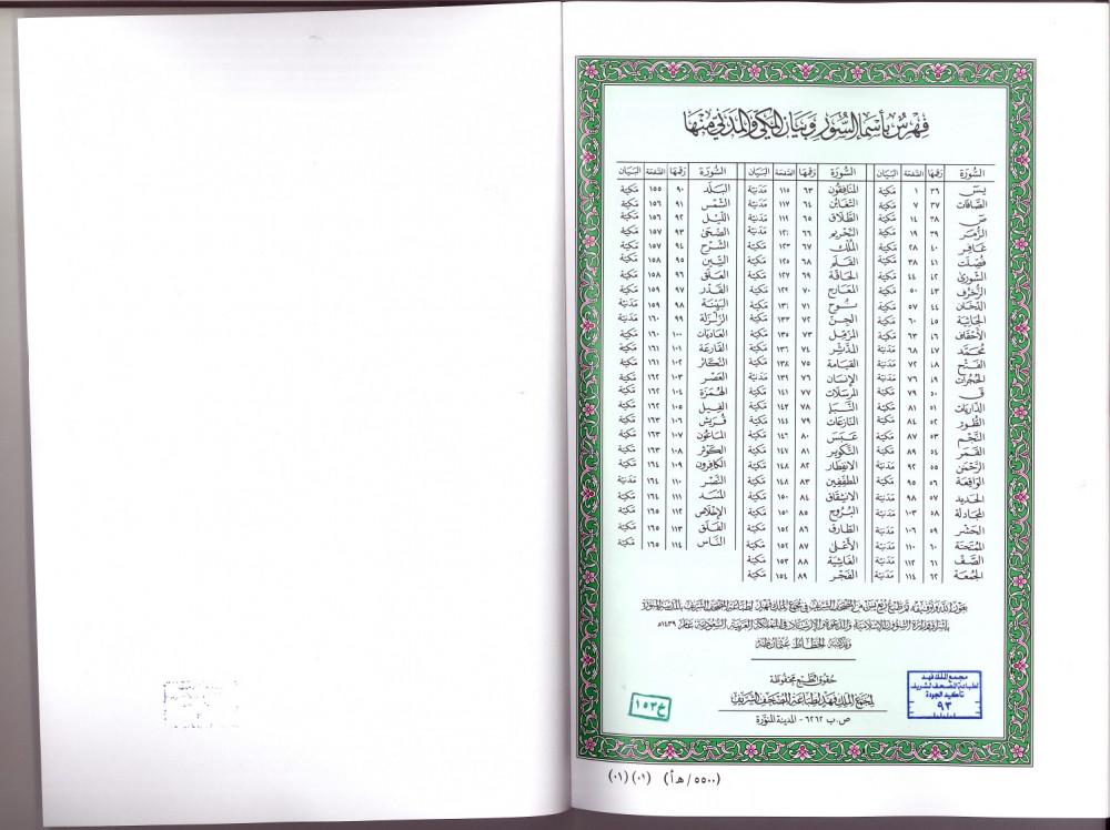 سور القرآن