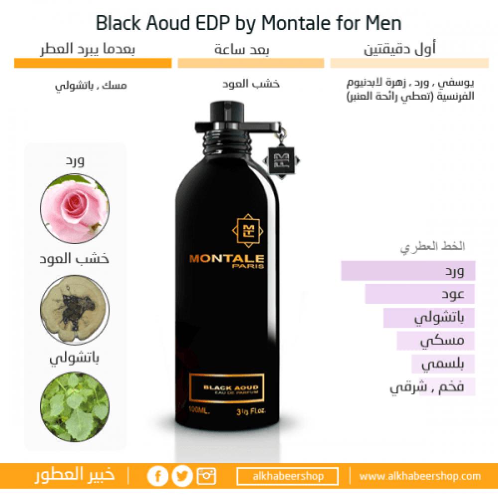 Montale Black Aoud Eau de Parfum 100ml خبير العطور
