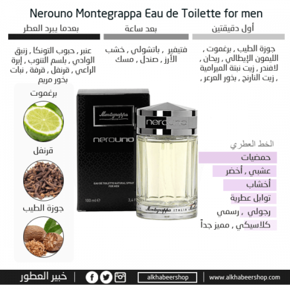 Montegrappa Nerouno for Men Eau de Toilette متجر خبير العطور