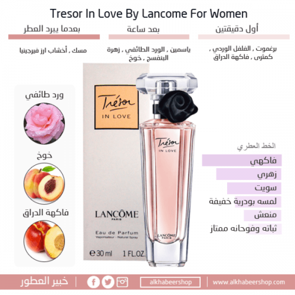 Lancome Tresor In Love Eau de Parfum 50ml خبير العطور