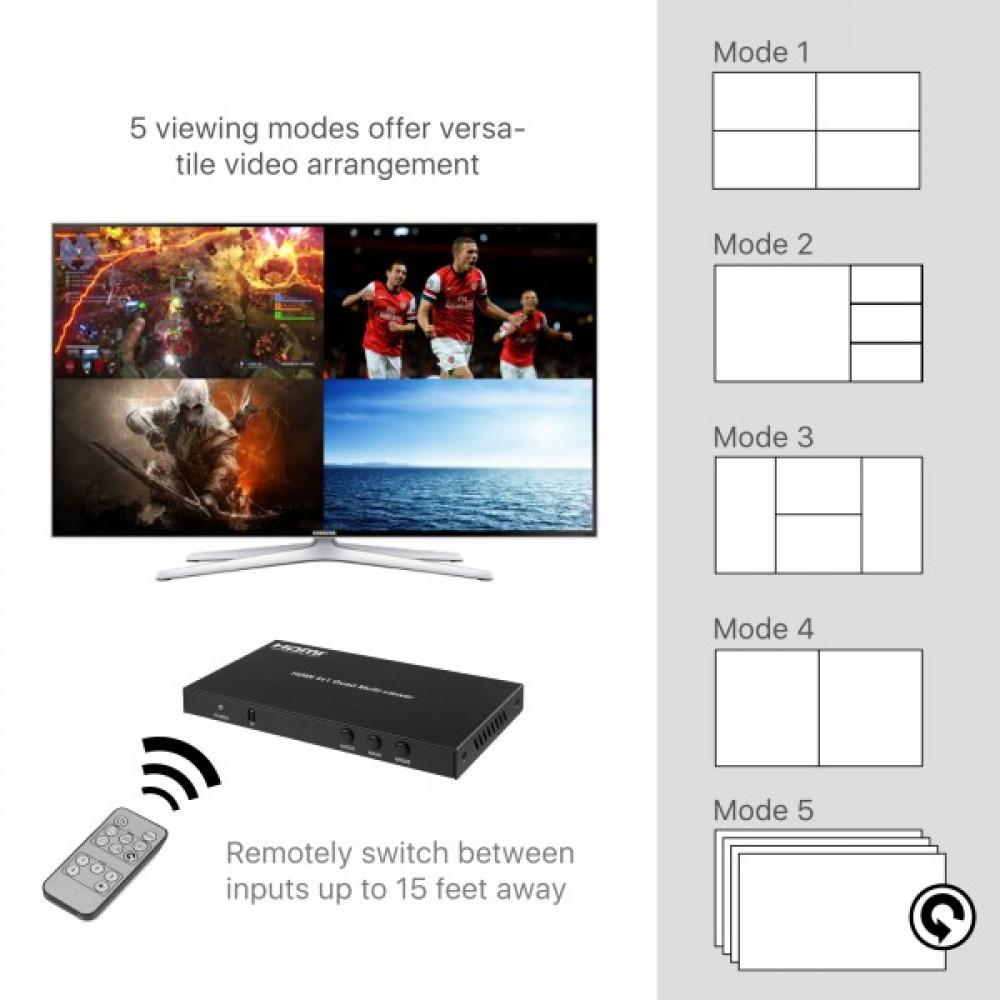 1080P 4x1 HDMI متعدد المشاهدة  HDMI عرض 4 شاشات في نفس الوقت