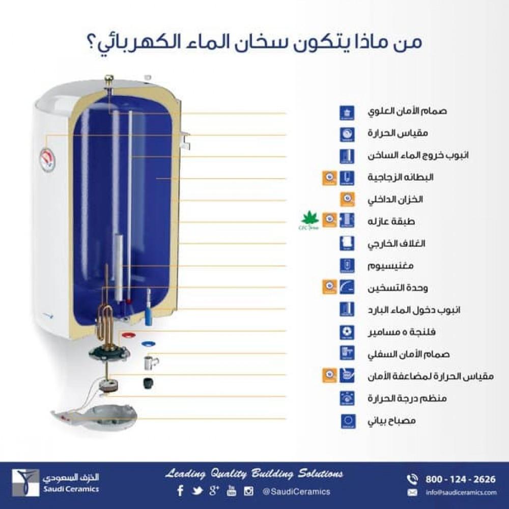 القطع الداخلية لسخان ماء 30 لتر الخرف السعودي مضمون  5 سنوات