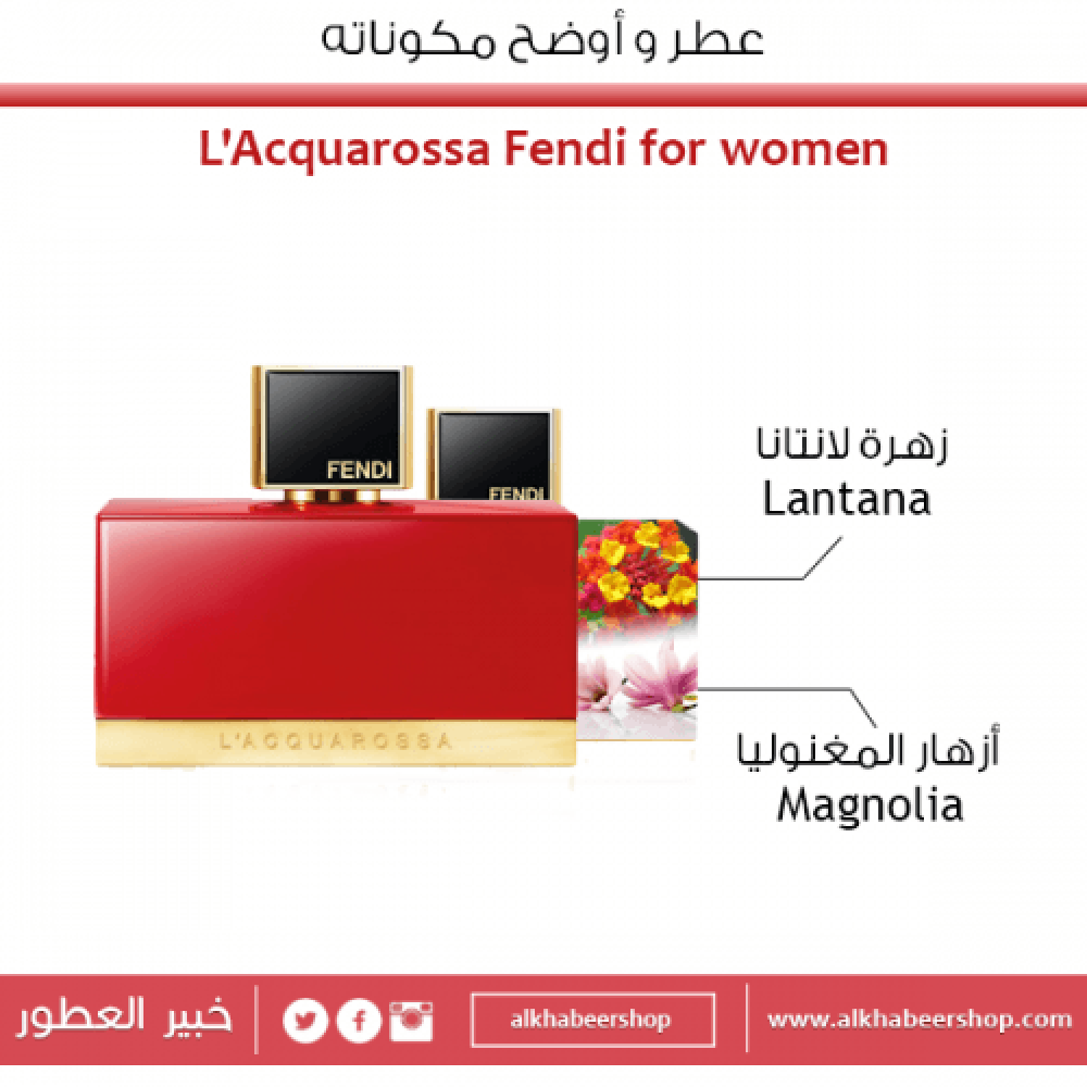 Fendi LAcquarossa Eau de Parfum 50ml 3 Gift Set خبير العطور