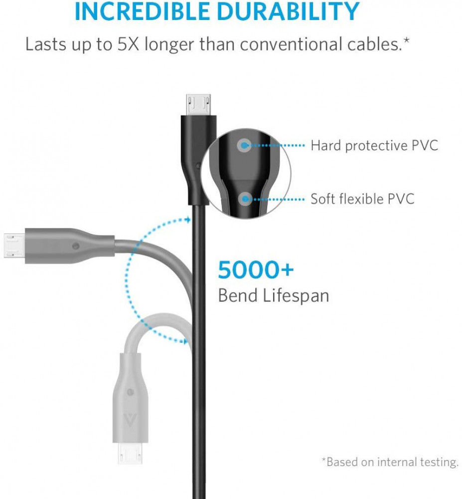Anker PowerLine Micro USB Black