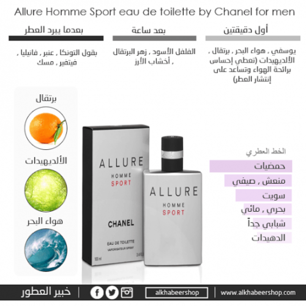 Chanel Allure Homme Sport Eau de خبير العطور
