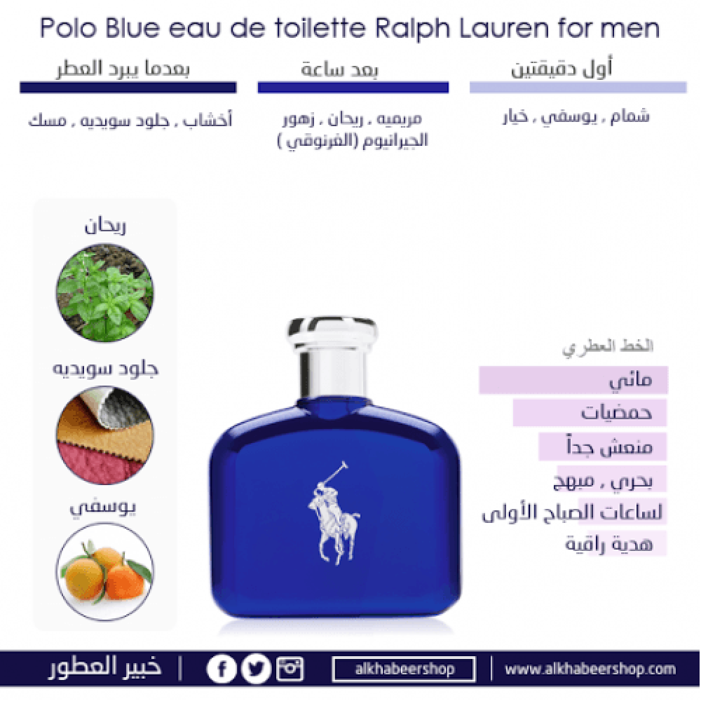 Ralph Lauren Polo Blue Eau de Toilette 125ml متجر خبير العطور
