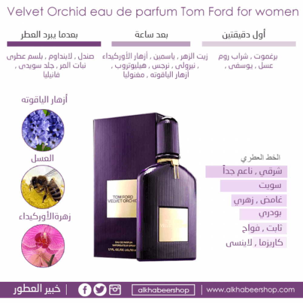 Tom Ford Velvet Orchid Eau de Parfum 100ml خبير العطور