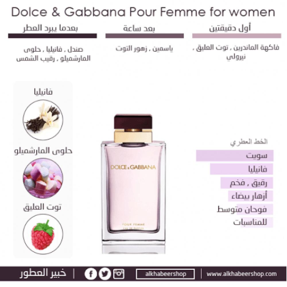 Dolce Gabbana Pour Femme Eau de Parfum خبير العطور