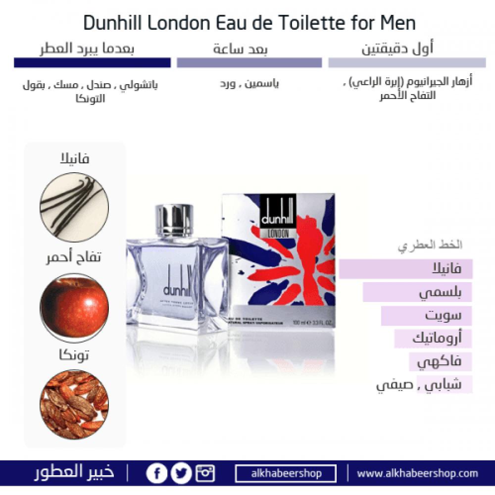 Dunhill London Eau de Toilette متجر خبير العطور