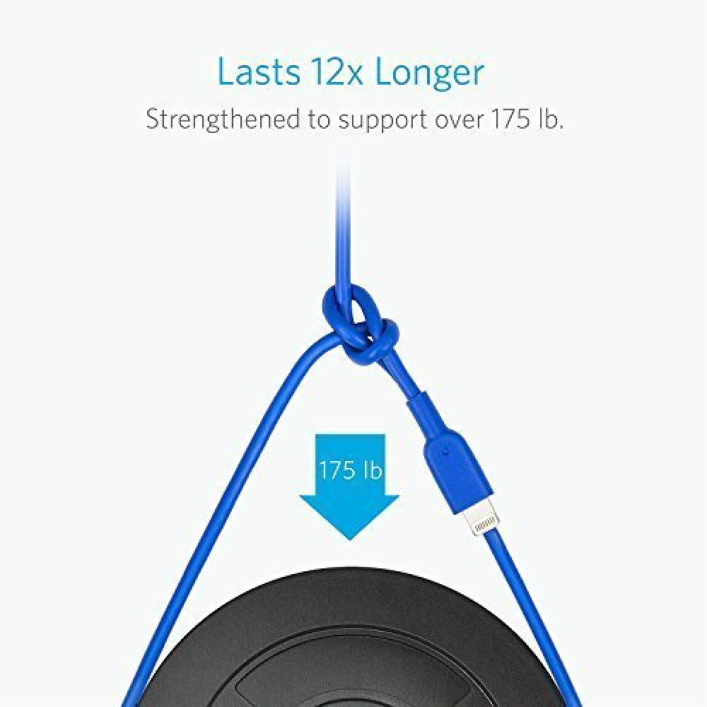 Anker Powerline II Lightning Cable Blue