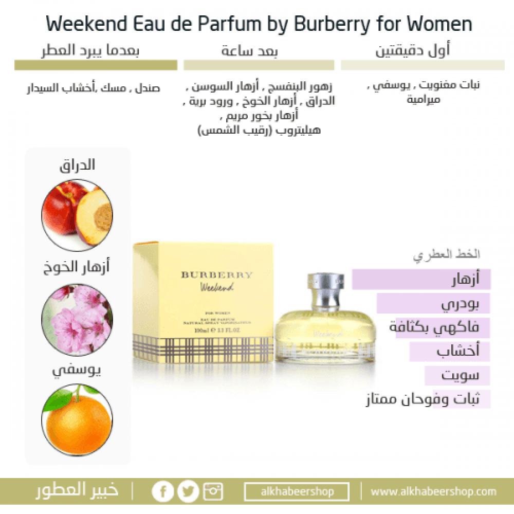 Burberry Weekend Eau de Parfum 100ml خبير العطور