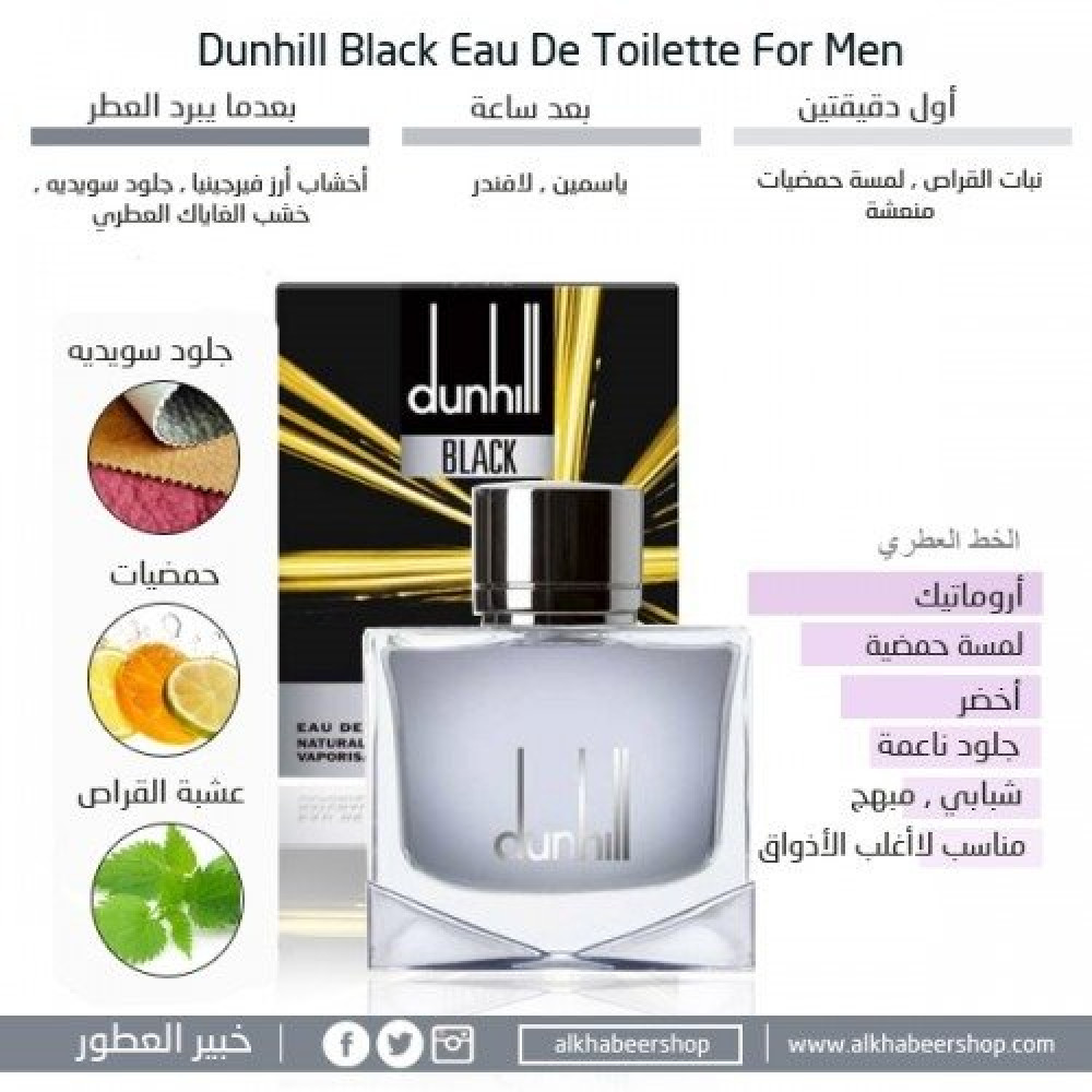 Dunhill Black Eau de Toilette متجر خبير العطور