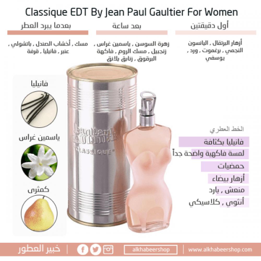 Jean Paul Gaultier Classique for Women Eau de خبير العطور