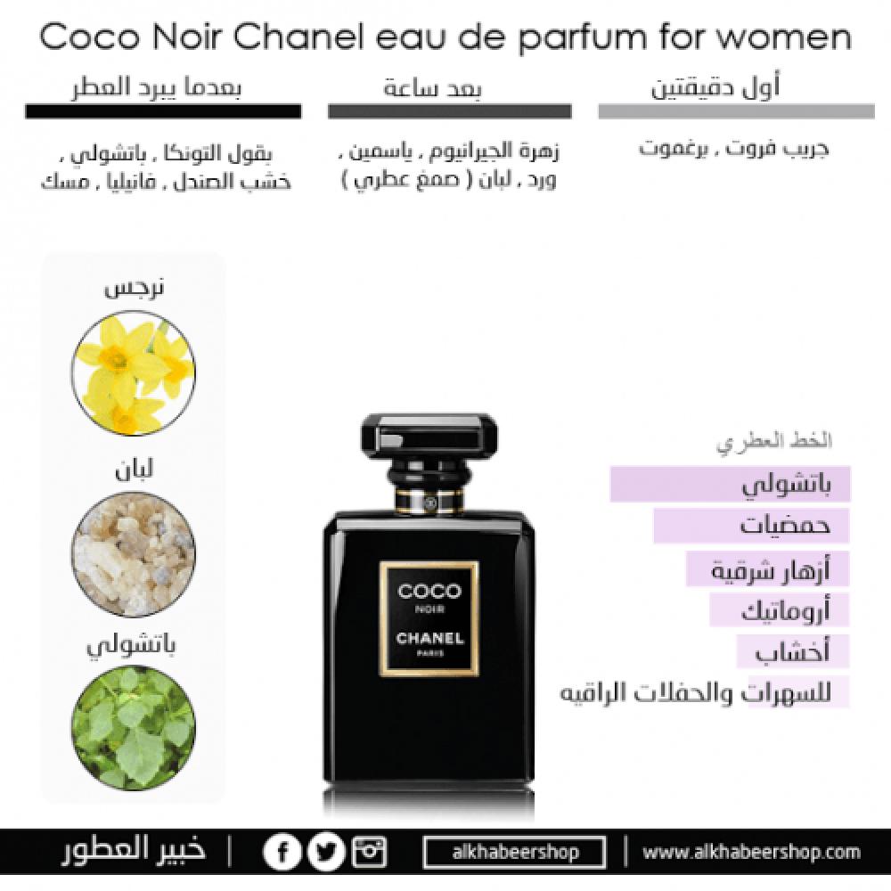Chanel Coco Noir Eau de خبير العطور