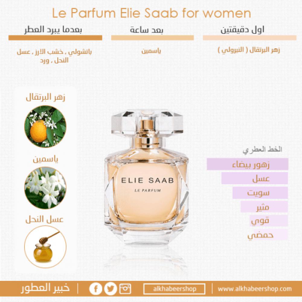Elie Saab Elie Saab Le Parfum 90ml متجر خبير العطور