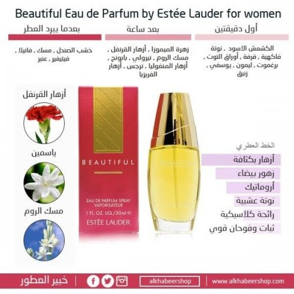 Estee Lauder Beautiful  30ml خبير العطور