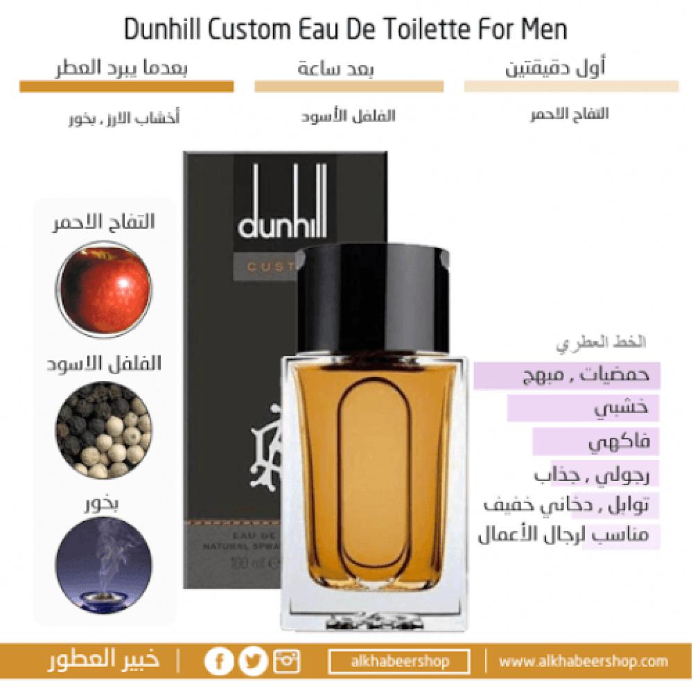 Dunhill Custom Eau de Toilette متجر خبير العطور