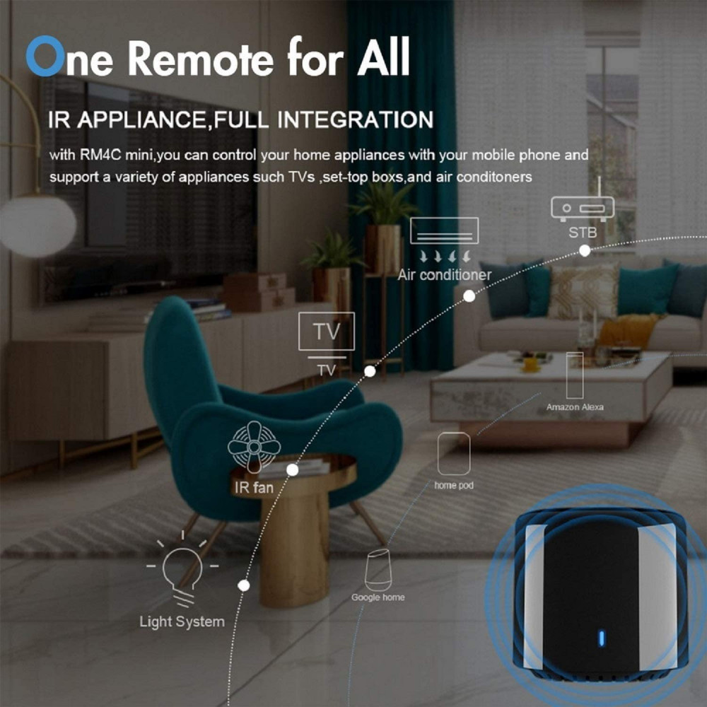 الأجهزة اللتي يمكن التحكم بها في المنزل