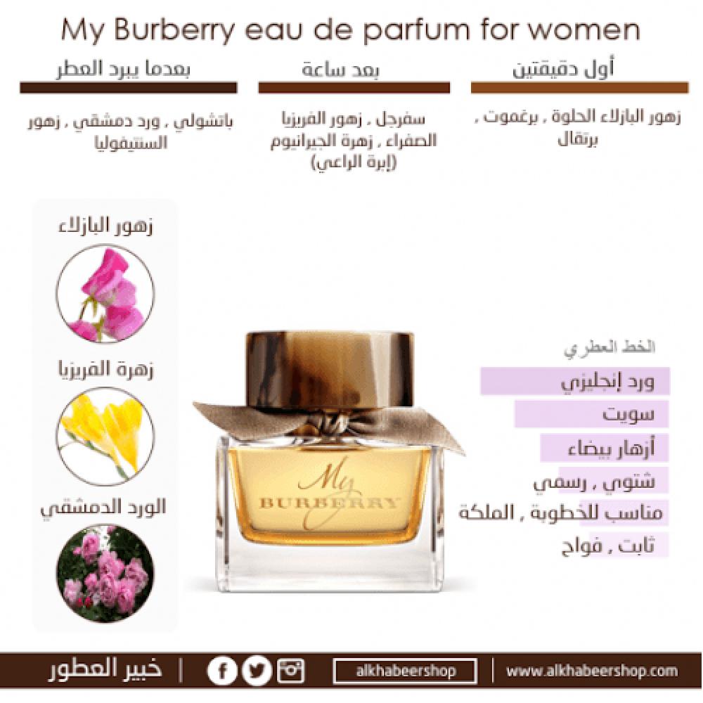 Burberry My Burberry Eau de Parfum 50ml متجر الخبير شوب