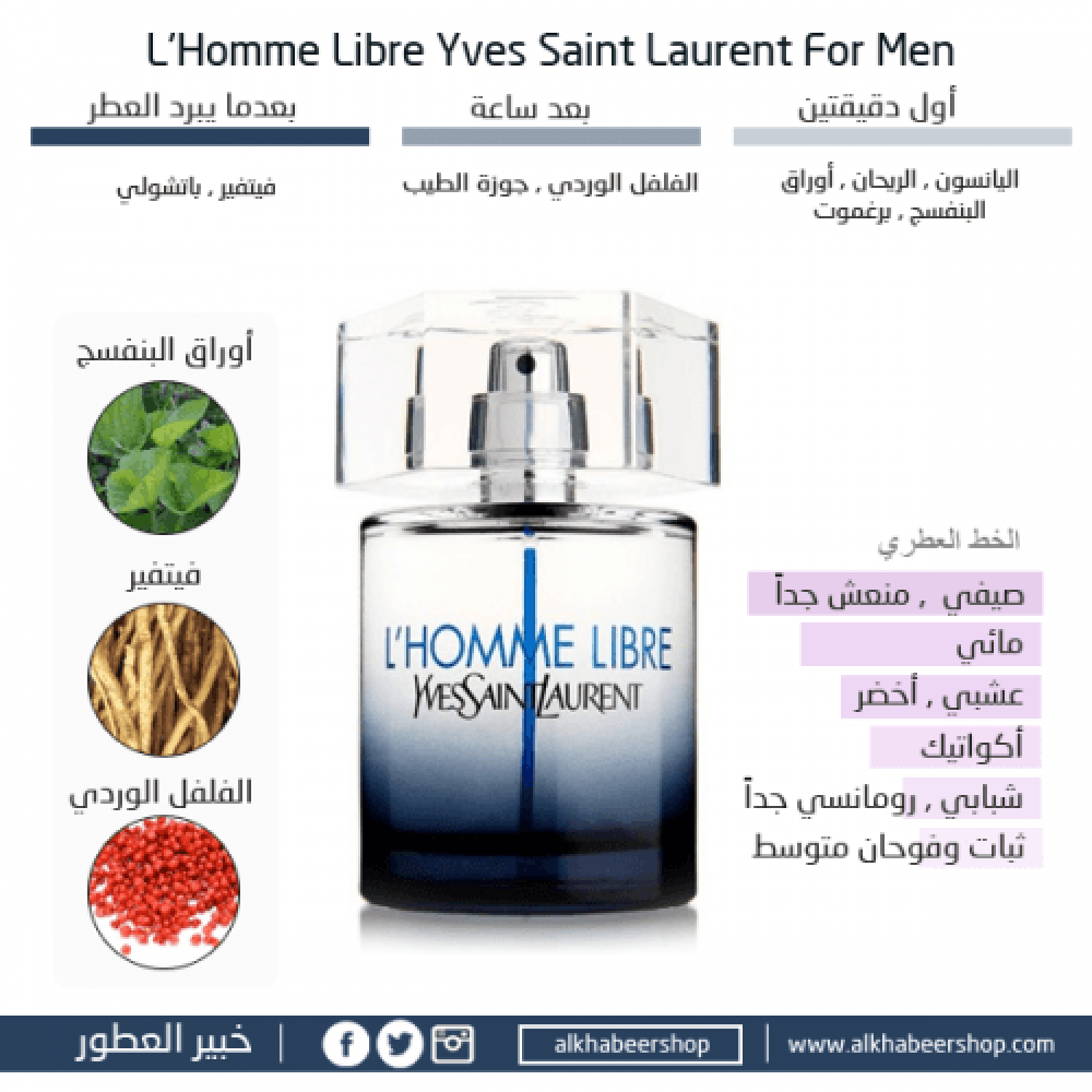 Yves Saint Laurent LHomme Libre Eau de Toilette 100ml خبير العطور
