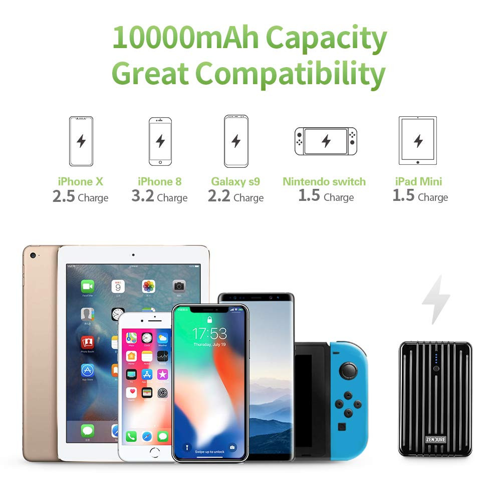 Zendure A3PD Power Bank with 10000mAh