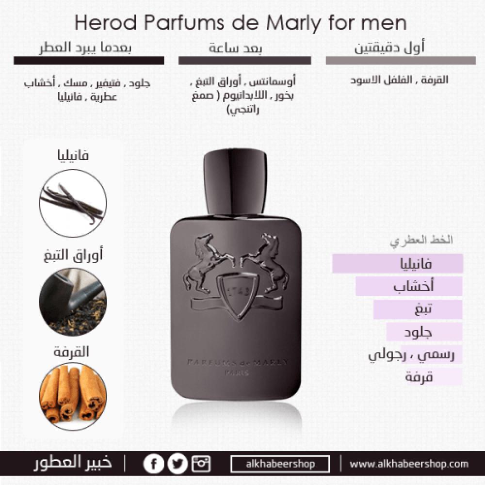 Parfums de Marly Herod Eau de Parfum Sample 1-5ml متجر الخبير شوب