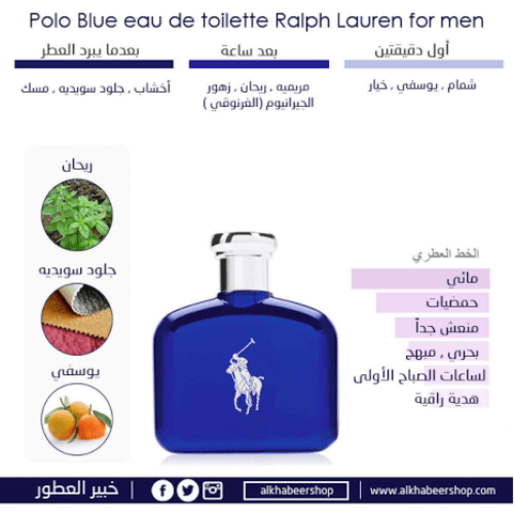 Ralph Lauren Polo Blue Eau de Toilette Sample 1-5ml متجر الخبير شوب