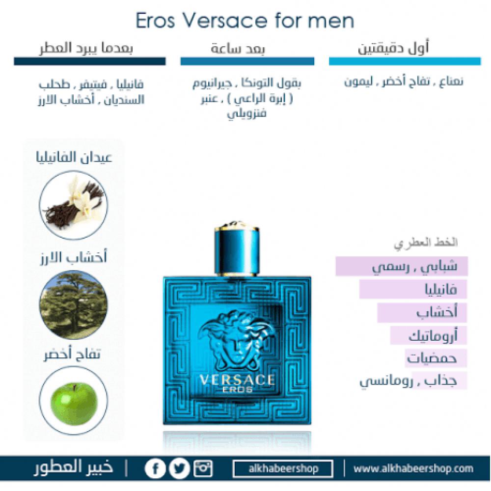 Tester Versace Eros for Men Eau de Toilette 100ml متجر الخبير شوب