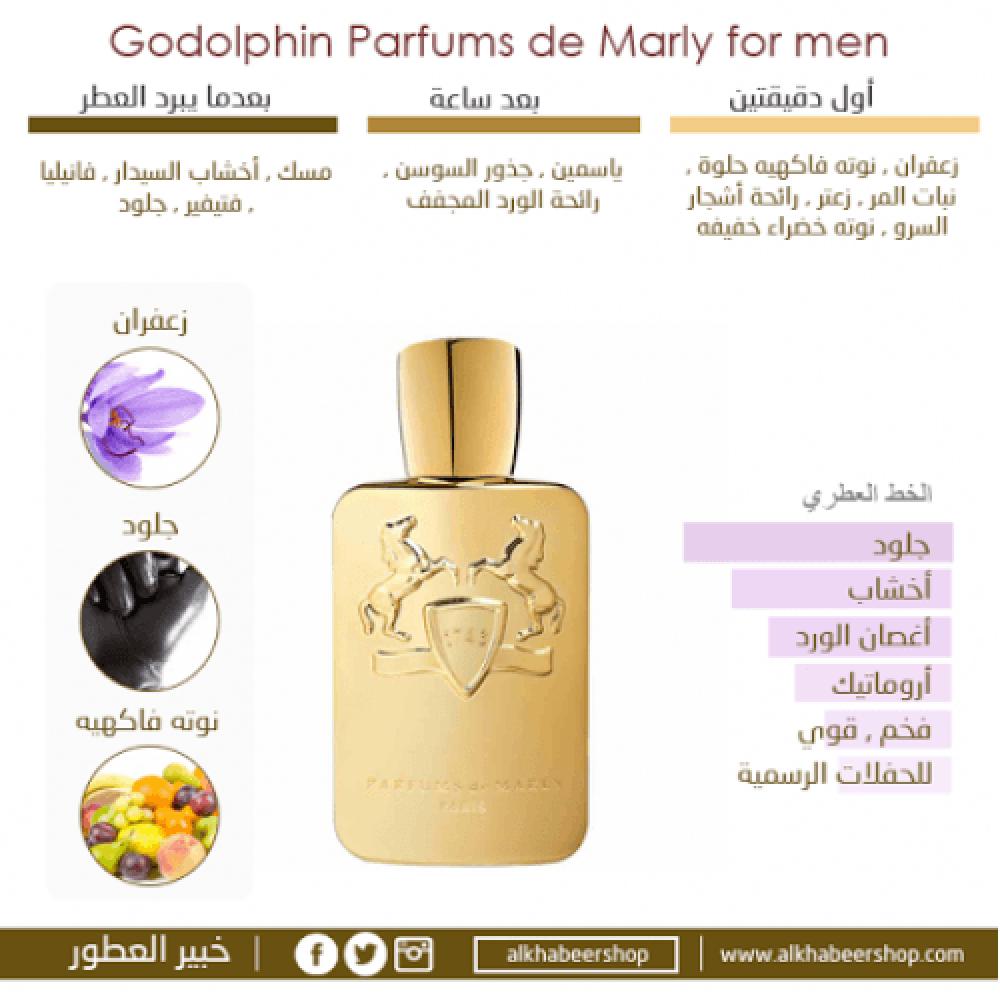 Parfums de Marly Godolphin Eau de Parfum Sample 1-5ml متجر الخبير شوب