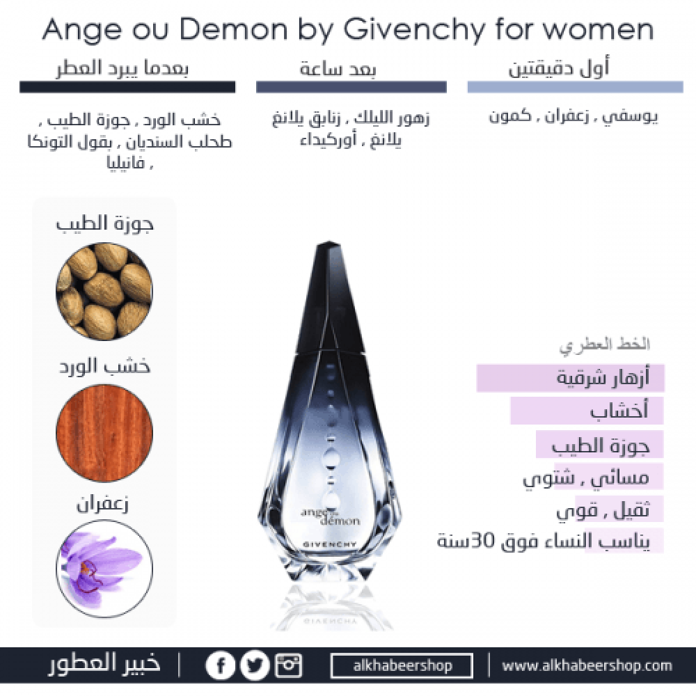 Givenchy Ange Ou Etrange Eau de Parfum Sample 1ml متجر الخبير شوب