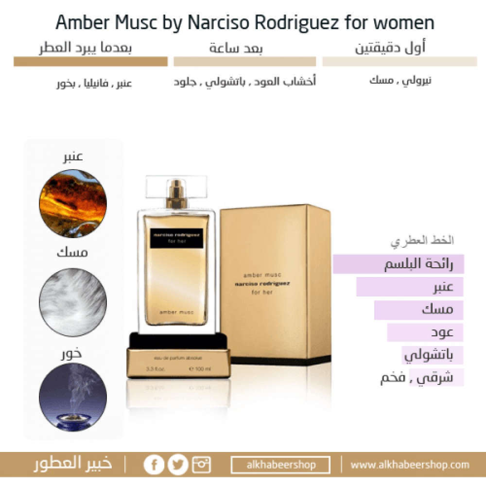 Narciso Rodriguez for Her Amber Musc Eau de Parfum Sample متجر الخبير